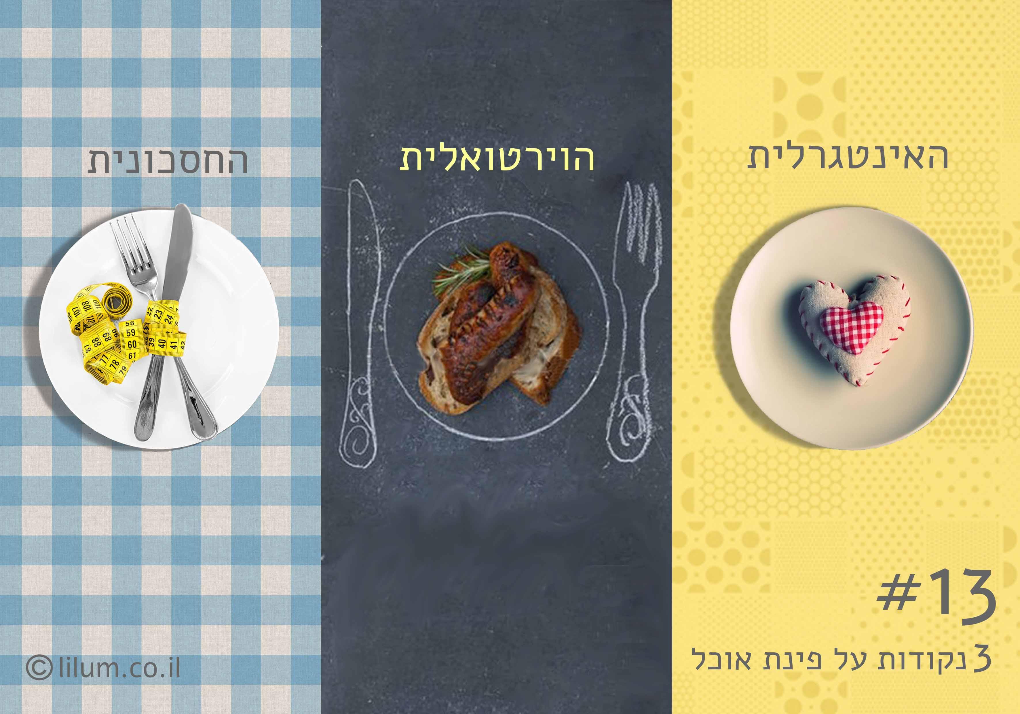 פוסט #13 פינות אוכל